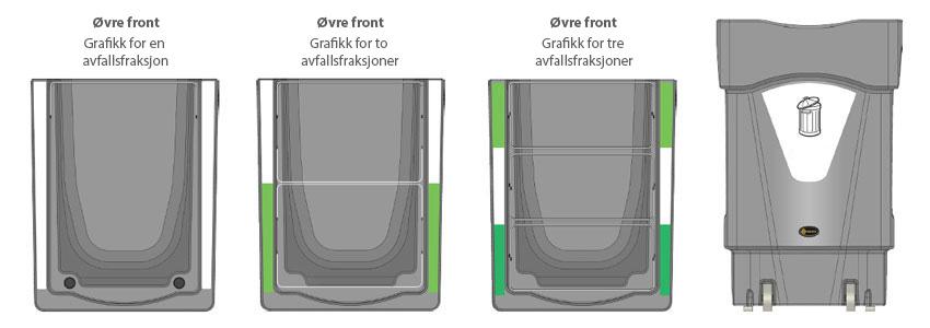 Grafikk for forskjellige avfallsfraksjoner